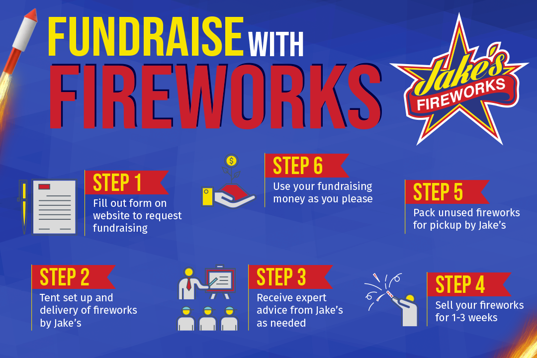 vogts_fundraise-with-fireworks-infographic